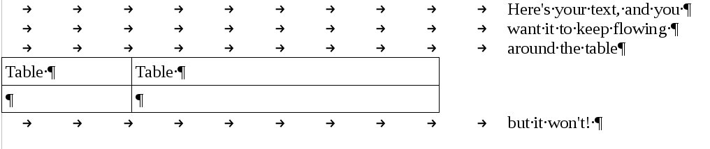 Tech tip wrapping text around a table in openoffice for Table th word wrap
